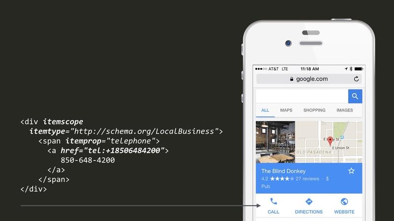 Přidání telefonu k lokálnímu byznysu na Google pomocí mikroformátu