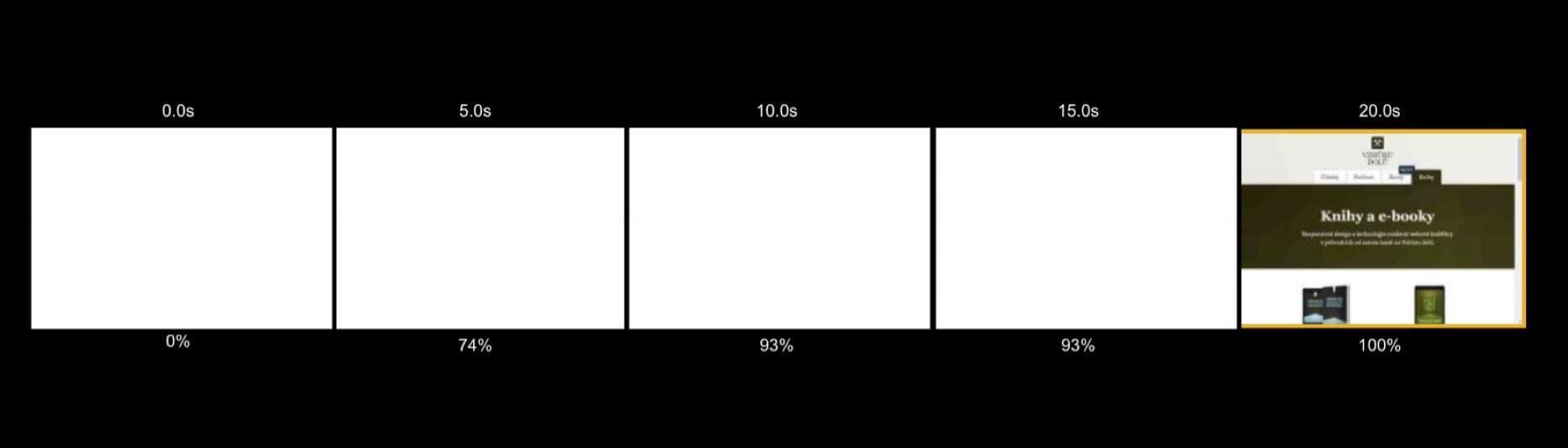 Příklad použití kotev jako interních odkazů u seriálu SEO: užitečné tipy z blogu inPage.